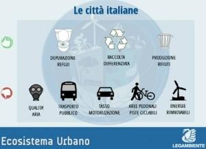 Ecosistema-Urbano-Legambiente